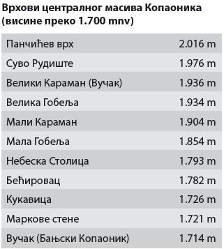 centralni_masiv.PNG - 16,65 kB