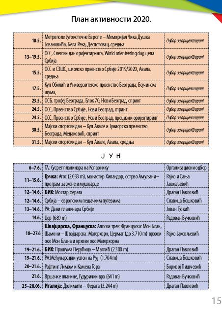 maj_jun.png - 110,45 kB